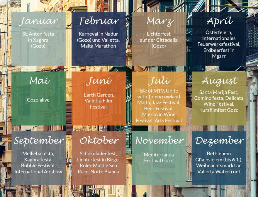 Grafik mit Jahresübersicht von Maltas Festivals